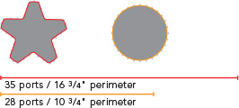 star burner dimensions